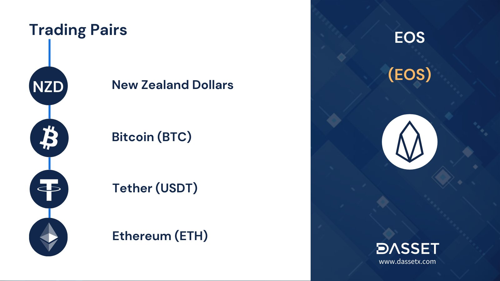 btc la nzd bitcoin prețul pieței