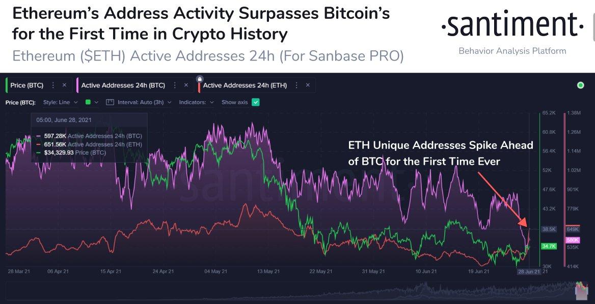 De ce nu bagă bani Bill Gates în Bitcoin! Răspuns halucinant al miliardarului