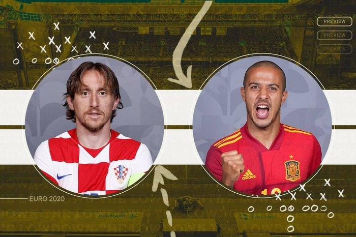 Croatia vs Spain Full Match & Highlights 28 June 2021