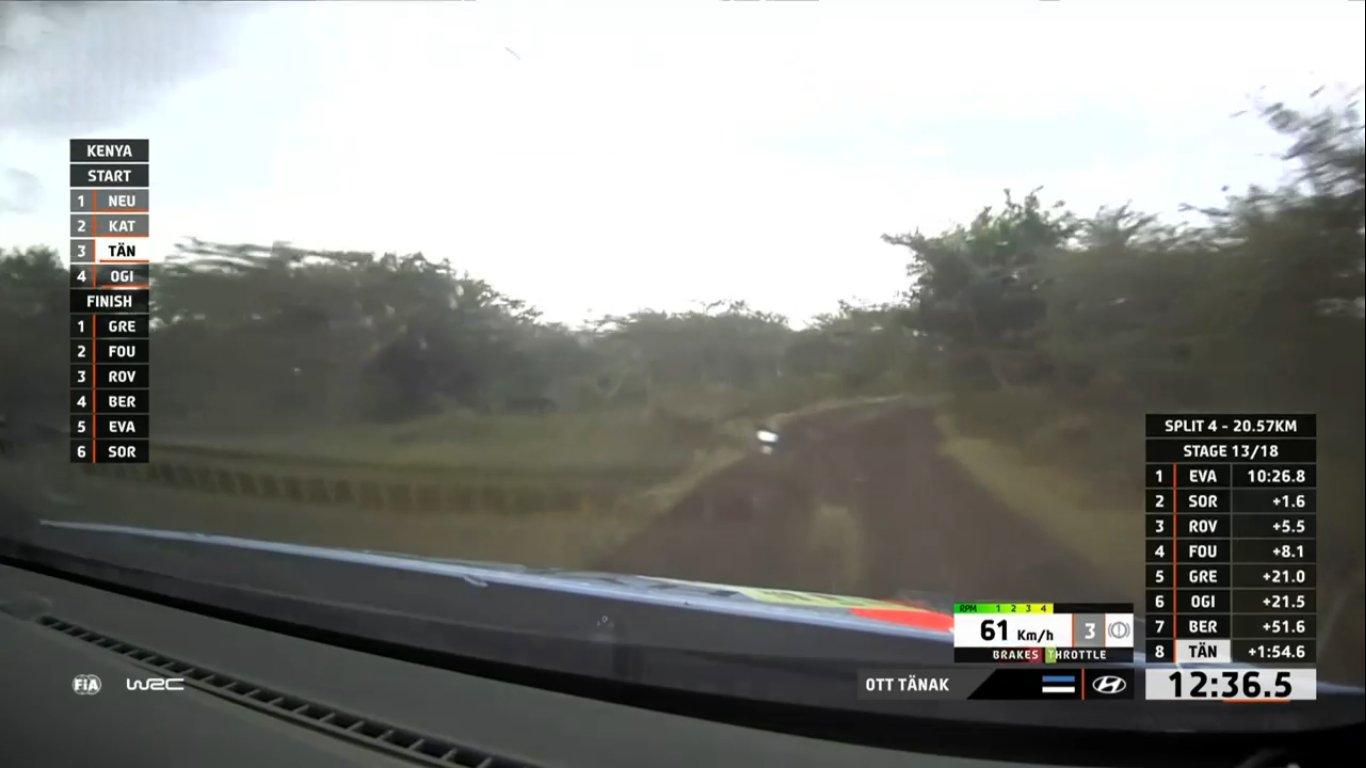 WRC: Safari Rally Kenya [23-27 Junio] - Página 4 E40FWXpWEAYOLjW?format=jpg&name=large