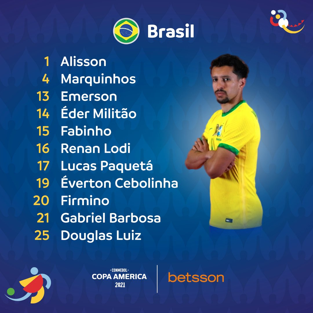 Copa América (@CopaAmerica) | Twitter