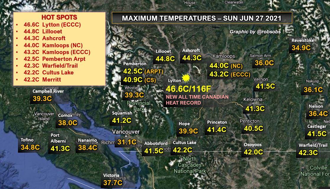 46,6°C de température maximale à Lytton #Canada, par 50°N ces dernières heures. Il s'agit d'un nouveau record absolu de chaleur pour l'ensemble du Canada. A noter plus de 41°C sur l'île de Vancouver. Encore plus chaud à venir ces prochains jours.