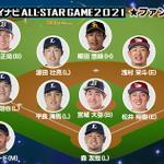 プロ野球、オールスターゲームのファン投票結果が発表!
