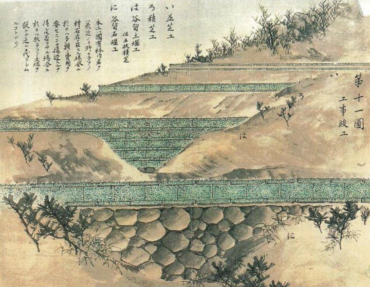 積極的な植林などは江戸時代にも行われていましたが、環境破壊のペースには到底追い付かず、明治も半ばす...