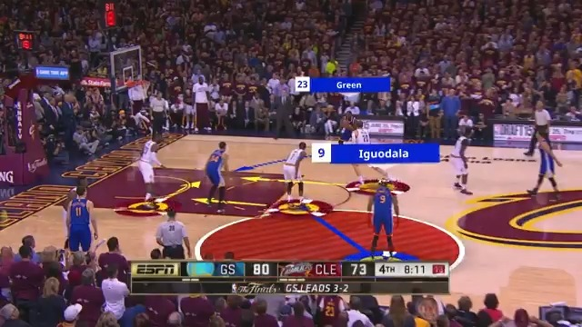 6 years ago today, the @warriors used great ball movement to find open shots in Game 6 of the 2015 NBA Finals, winning their first championship since 1975! #NBABreakdown https://t.co/KQu7Stfarr