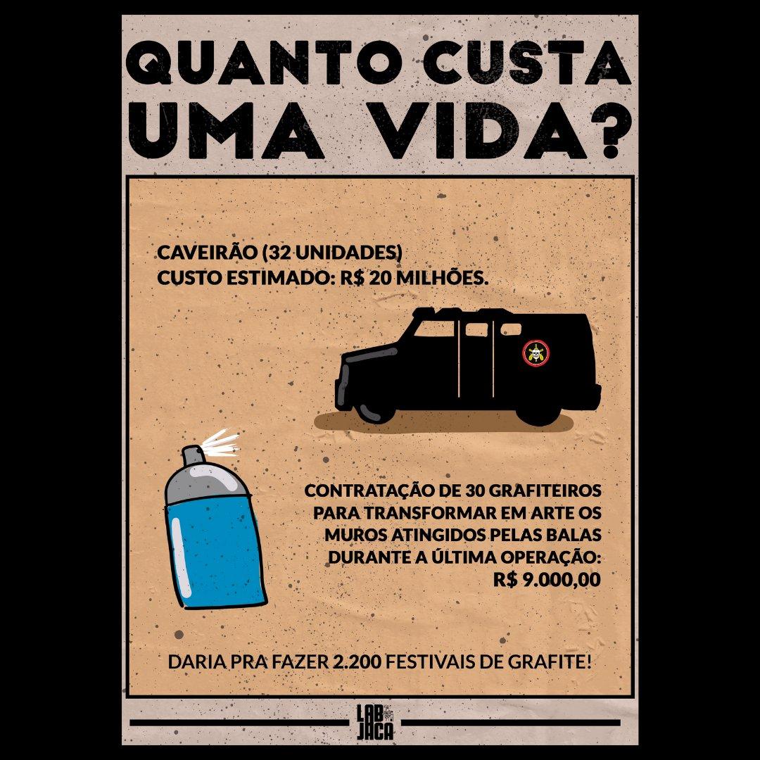 Você já assistiu nosso vídeo sobre os custos da mega operação realizada no Jacarezinho?   📍Confira: https://t.co/LOnjgiqoh5 https://t.co/yJK6HHEPkf