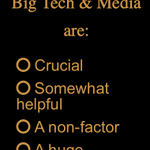 Image for the Tweet beginning: Are you using more or