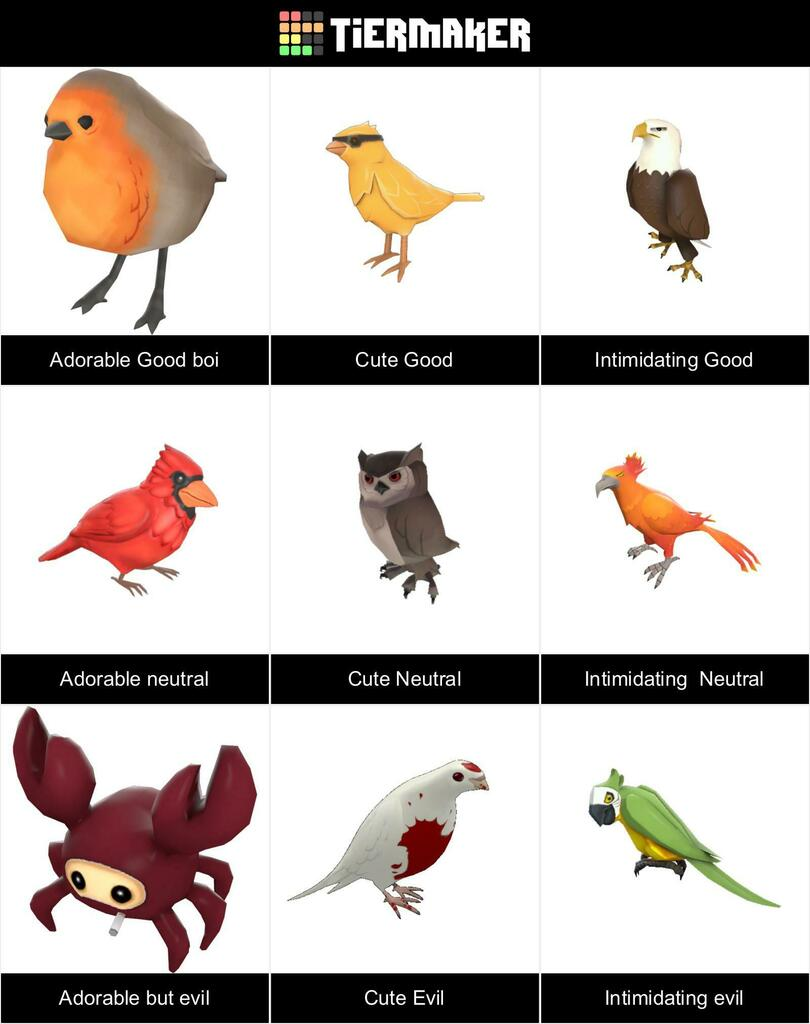 The alignment chart of the pet companions. IMO via https://t.co/4G2zEHT3u6 #TF2 https://t.co/TCl6ihHCUh