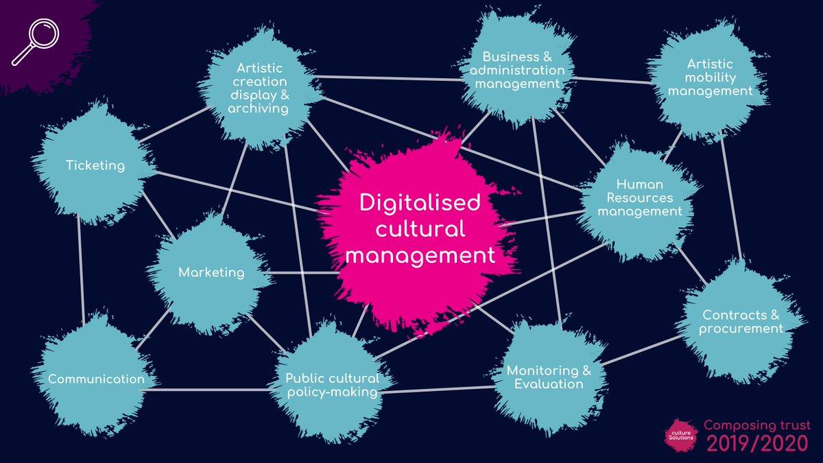 culturesol_eu photo