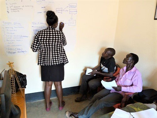 ECM's Noel conducting a training of evangelical leaders in Napak. Our contribution towards spiritual growth through evangelism and trainings enhances the missionary goal to share the message of love of Jesus Christ. #Oxygen #Entebbe #Ugandan https://t.co/df1fWIyFsT