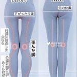 脚の歪みを治すエクササイズ!毎日寝る前5分のストレッチ、先ずは2週間試してみよう!