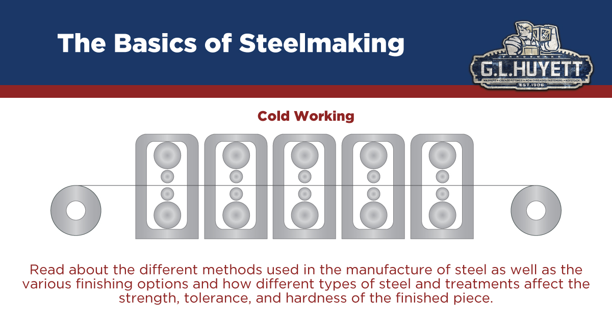 To gain a full understanding of the performance capabilities of many of the parts offered by G.L. Huyett, it is important to have a firm understanding of the different methods used in the manufacture of steel. https://t.co/xLsn37ESN7 #steel #manufacturing https://t.co/RDcFXKnJgS