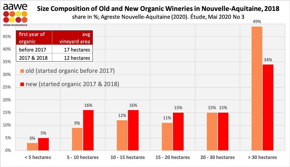 Bordeaux-i bor az űrből