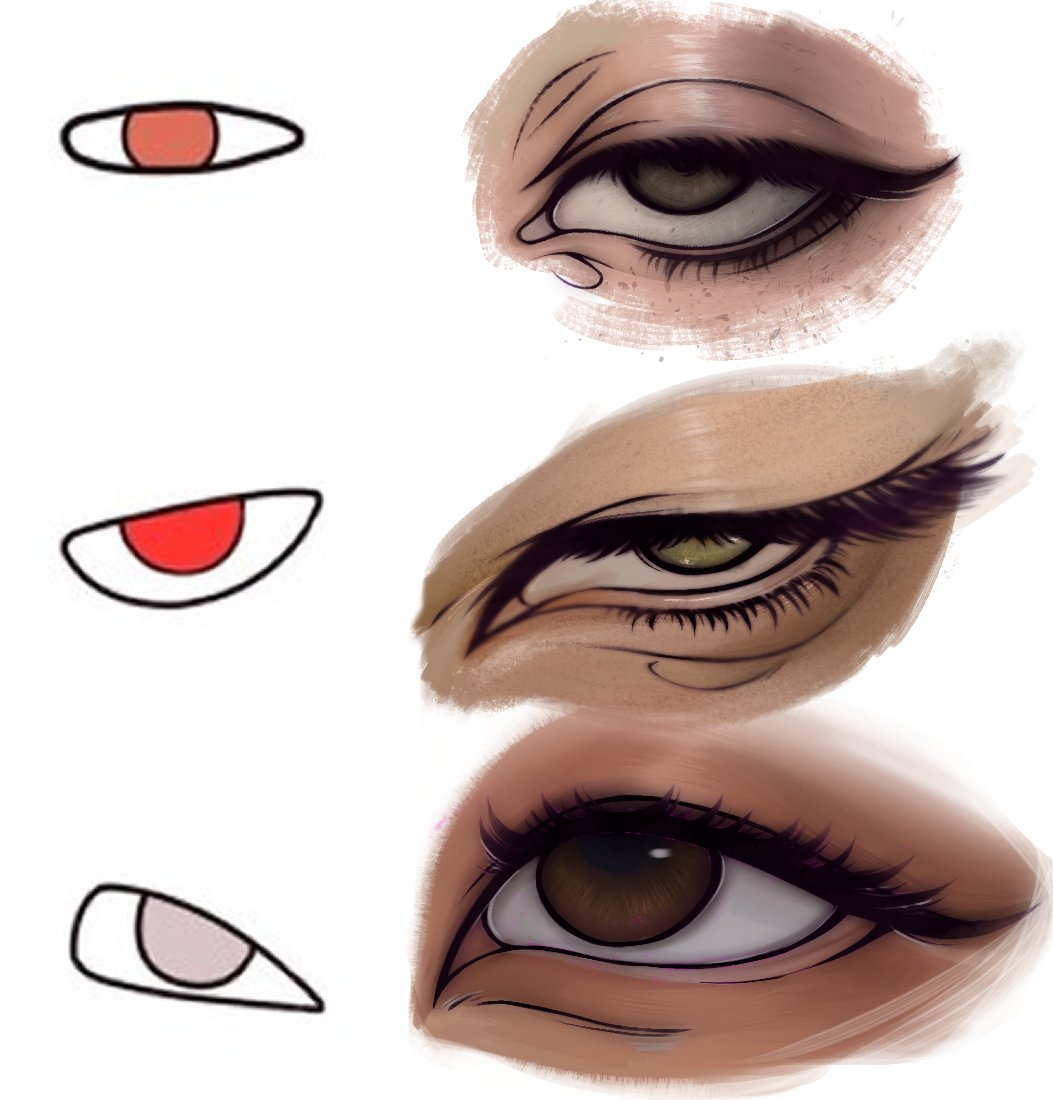 Eye see u !! #eyechallenge #art #dibujo #arte #digitalart #artchallenge https://t.co/r4mN5FdqNb