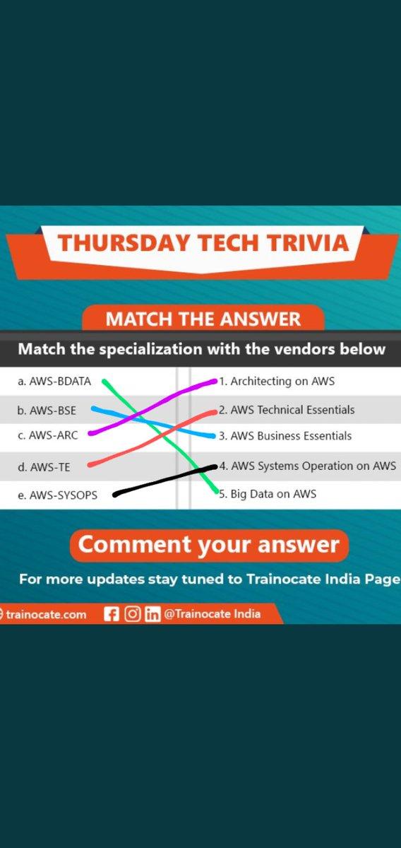 @TrainocateIndia Answer :  a 👉 5 b 👉 3 c 👉 1 d 👉 2 e 👉 4  Love playing the wonderful contest. Hope to win this contest.  #ContestAlert  #GetSetComment #Upskill #NeverStopLearing  #trainocateindia @TrainocateIndia  @Manab1971 @GoswamiEsha  @Lilla_Graffeo @misty_basu @ShantiVB6 @Im_Monjil https://t.co/x4S7HCaLCh