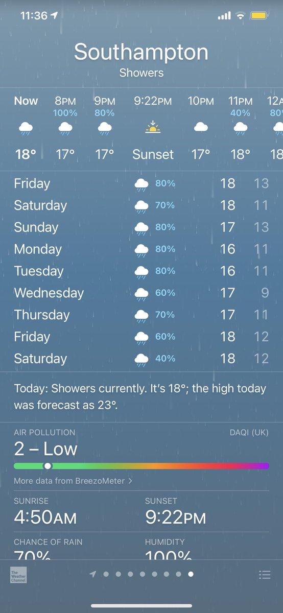 Looks like rain gods are gonna play their part & win the inaugural #TestChampionship #WTC21 #indvsnz #cricbuzz @BCCI @cricbuzz @BLACKCAPS @SouthamptonCC #rain #WTCFinal #INDvsNZ #Playing XI #ViratKohli 😒😒😵💫🌧🌧🌧🌧 https://t.co/bjBnraRuZ0