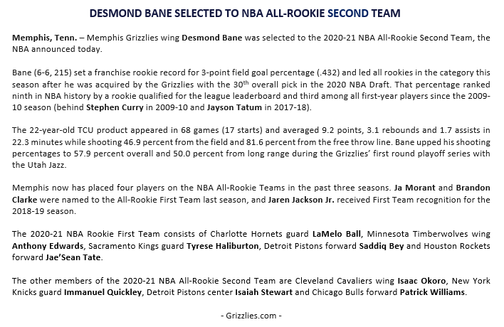 Memphis Grizzlies wing Desmond Bane was selected to the 2020-21 NBA All-Rookie Second Team, the NBA announced tonight.  Bane set a franchise rookie record for 3-point field goal percentage (.432) and led all rookies in the category this season.  Press release below. https://t.co/lnAsIeP2Ie
