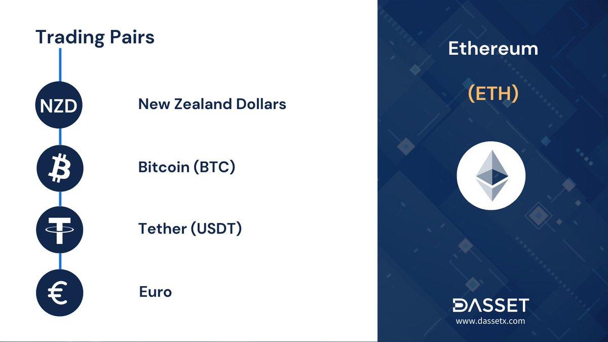 nz bitcoin trading