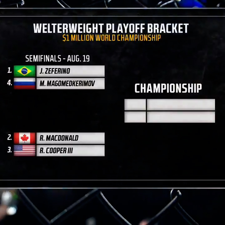 Rory MacDonald and Ray Cooper III will meet in the opening round of @PFLMMA's welterweight playoff bracket 🍿 https://t.co/rO4acm0O5L