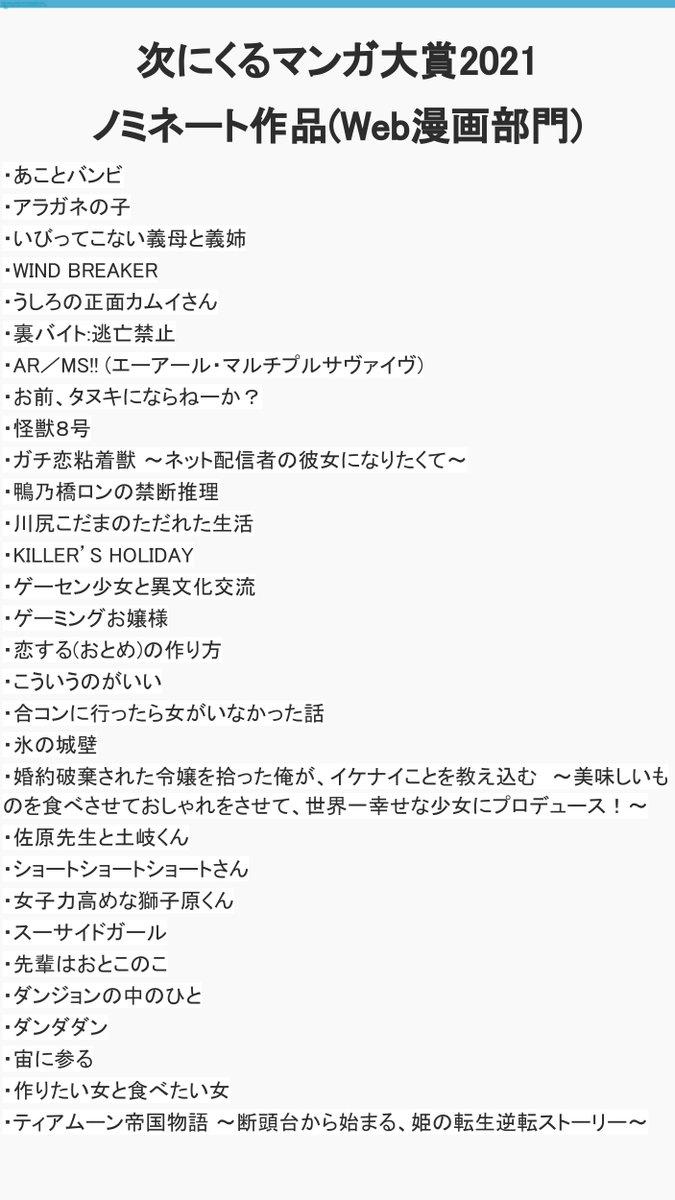 """test ツイッターメディア - 【投票先】「次にくるマンガ大賞2021」ウマ娘、【推しの子】、葬送のフリーレンなど話題作続々 <a rel=""""noopener"""" href=""""https://t.co/VVEPPJCNy2"""" title=""""次にくるマンガ大賞 2021"""" class=""""blogcard-wrap external-blogcard-wrap a-wrap cf"""" target=""""_blank""""><div class=""""blogcard external-blogcard eb-left cf""""><div class=""""blogcard-label external-blogcard-label""""><span class=""""fa""""></span></div><figure class=""""blogcard-thumbnail external-blogcard-thumbnail""""><img src=""""https://loveapp.tokyo/wp-content/uploads/cocoon-resources/blog-card-cache/96b32cb260dd7a7df6793ab1896ad8d8.png"""" alt="""""""" class=""""blogcard-thumb-image external-blogcard-thumb-image"""" width=""""160"""" height=""""90"""" /></figure><div class=""""blogcard-content external-blogcard-content""""><div class=""""blogcard-title external-blogcard-title"""">次にくるマンガ大賞 2021</div><div class=""""blogcard-snippet external-blogcard-snippet"""">これからもっとくるに違いない!次世代ムーブメントを起こすであろう「次にくる」漫画をマンガファンによる作品エントリー&投票を通して決定!紙もWebも、みんなの投票で「次にくる」マンガが決まる!</div></div><div class=""""blogcard-footer external-blogcard-footer cf""""><div class=""""blogcard-site external-blogcard-site""""><div class=""""blogcard-favicon external-blogcard-favicon""""><img src=""""https://www.google.com/s2/favicons?domain=tsugimanga.jp"""" alt="""""""" class=""""blogcard-favicon-image external-blogcard-favicon-image"""" width=""""16"""" height=""""16"""" /></div><div class=""""blogcard-domain external-blogcard-domain"""">tsugimanga.jp</div></div></div></div></a> https://t.co/2AXClCDUnY"""
