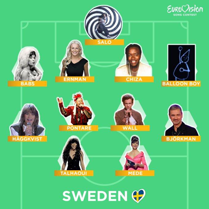 Euro 2020 / Eurovision Song Contest
