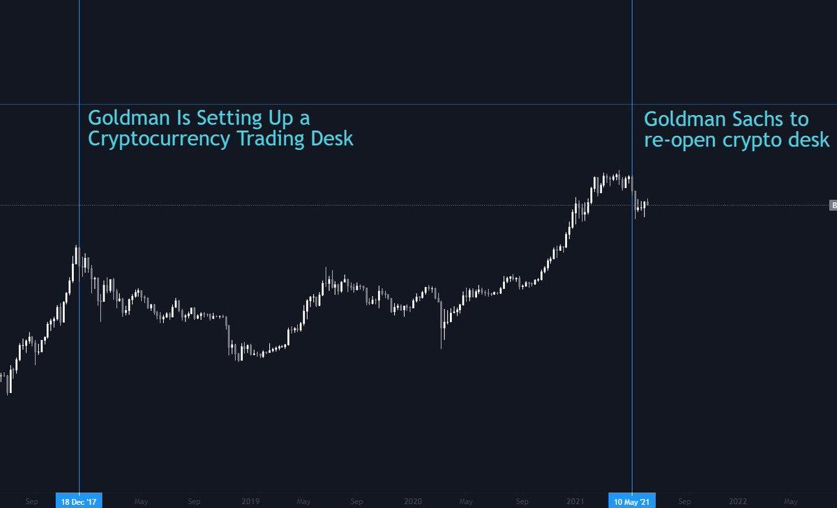 bitcoin futures trading shorting
