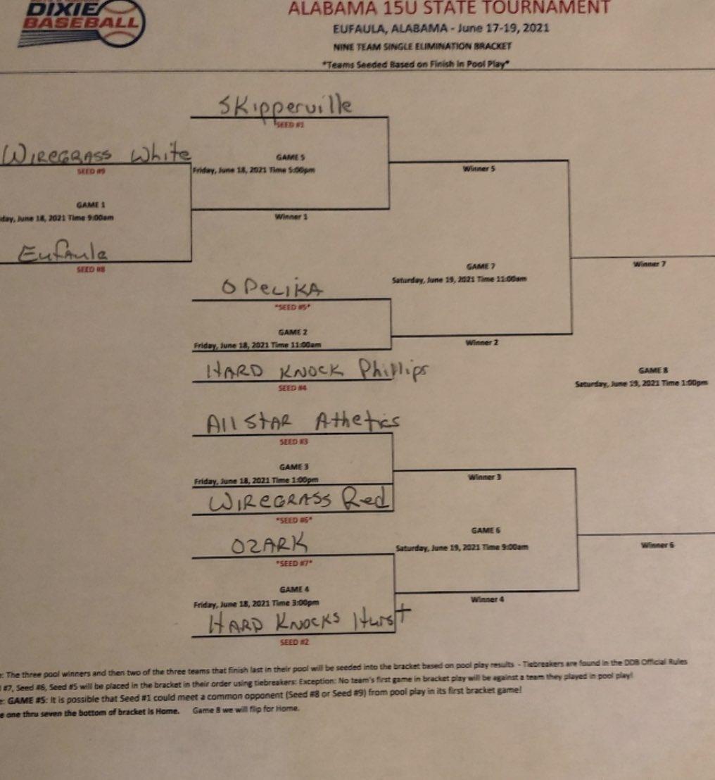 Single nine elimination bracket team Consolation Bracket