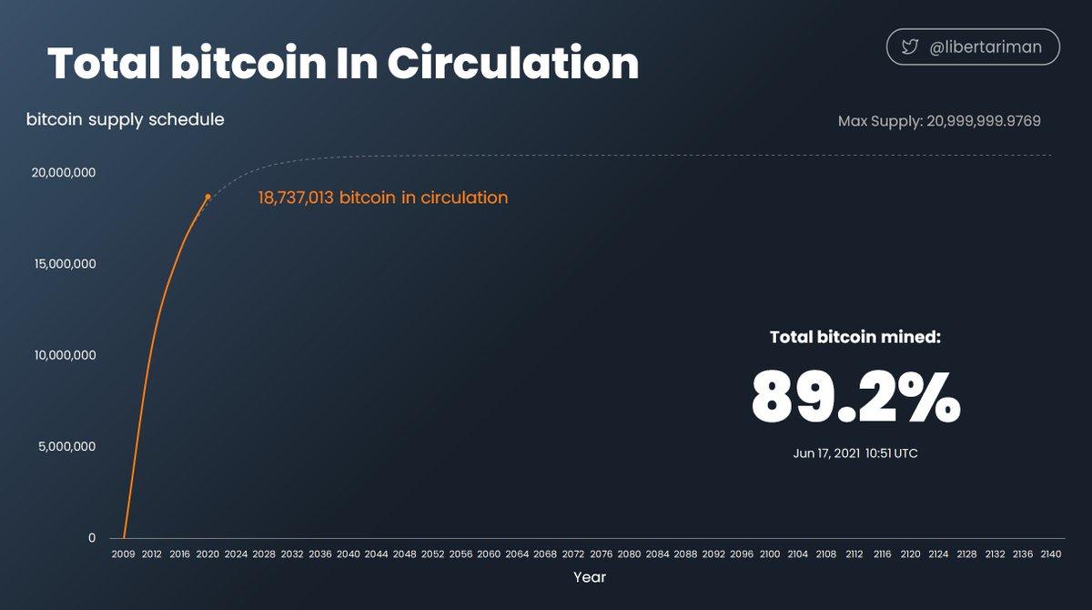 0 08 bitcoin la usd