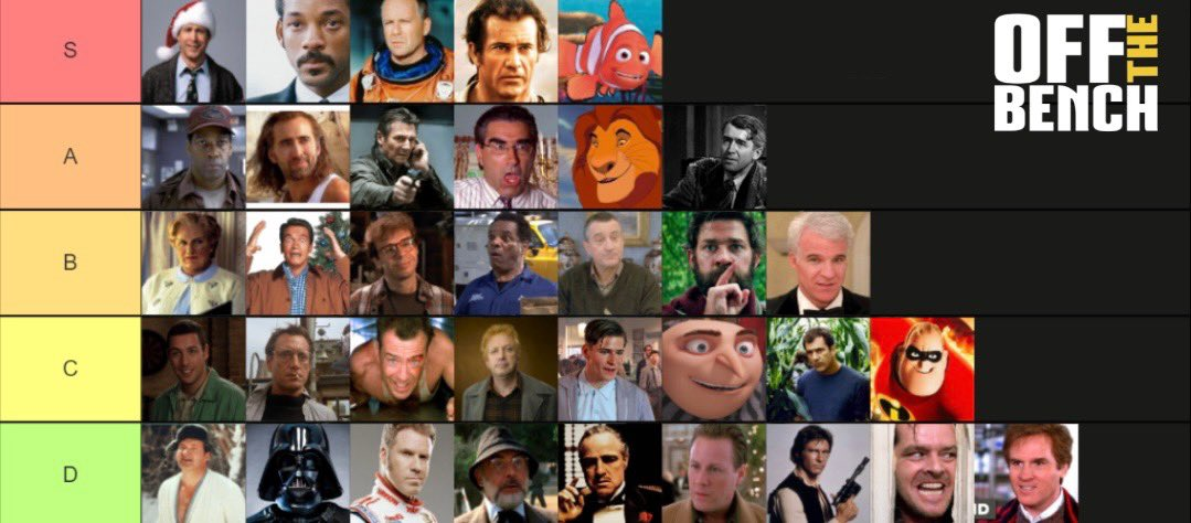 Happy Fathers Day!   Myself, @JacobHester18 @Mario_E_Jerez & @danielcardenez have run the numbers and ranked the greatest Movie Dads of ALL TIME   As you know, this list is purely data based and free of any subjectivity or opinion   Facts > Feelings https://t.co/VR7Leh7LPf