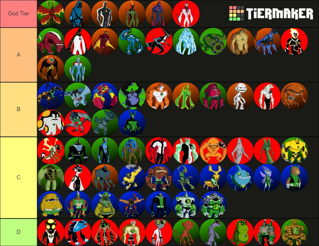 Fun isn't something one considers when balancing the universe... #Ben10 #TierMaker https://t.co/1dZ8lMhRoO