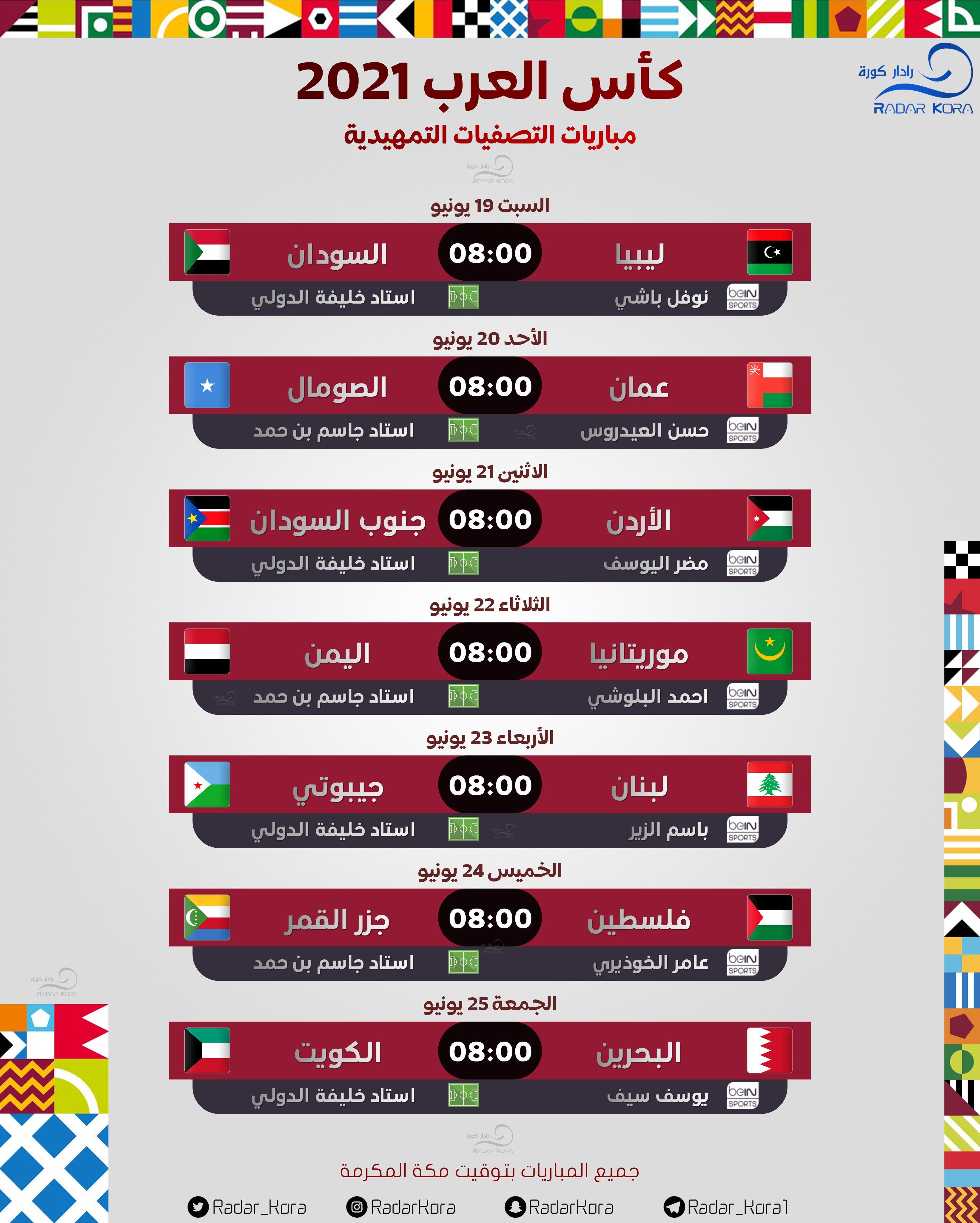 جدول مواعيد مباريات تصفيات بطولة كأس العرب 2021