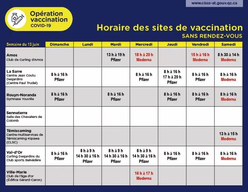 [QC] Abitibi - Amos, La Sarre, Rouyn, Témiscamingue, Val d'Or  Cliniques sans rendez-vous Moderna 19 juin, 1ère (18+) et 2e dose (35+)  Walk-in clinics today Moderna, 1st (18+) and 2nd dose (35+)  https://t.co/4oLfw6U3FU #VHCDose2 #COVID19QC #vhcQC https://t.co/XdqGgSOpIO