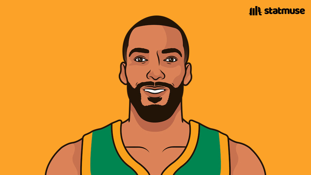 Rudy Gobert was the closest/primary defender on 19 Clipper shot attempts in the 2nd half of Game 6.  The Clippers made 15 of those shots (79%). https://t.co/Rh13znzVL3