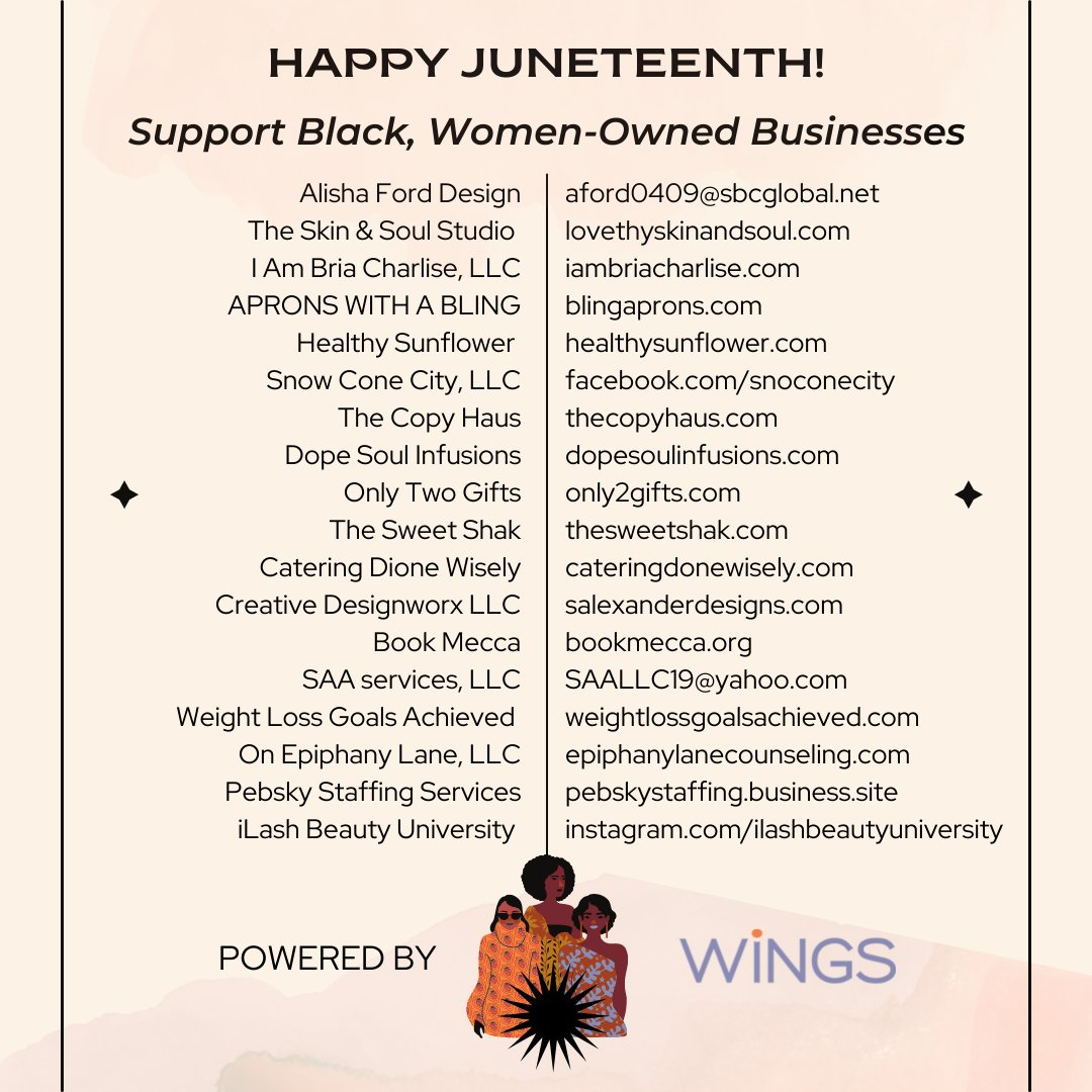 test Twitter Media - Happy #Juneteenth! Celebrate with us by supporting Black, Women-Owned Businesses powered by WiNGS! #supportlocal #BlackOwnedBusinesses https://t.co/h0ZGQvkjvW