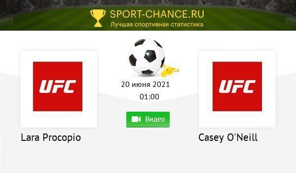 Lara Procopio - Casey O'Neill смотреть онлайн 19.06.2021 #боксufc #смотретьбоксufc #боксufcонлайн #спорт #UFC #LaraProcopio #CaseyO'Neill https://t.co/1SMEjra0pE https://t.co/r6Jw763i5R
