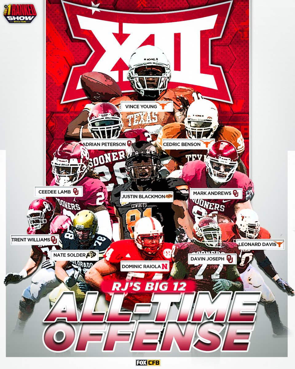 .@RJ_Young's All-Time Big 12 offensive/defensive team 👀  Who did he leave off? 🤔 https://t.co/9NhMoiOHLk