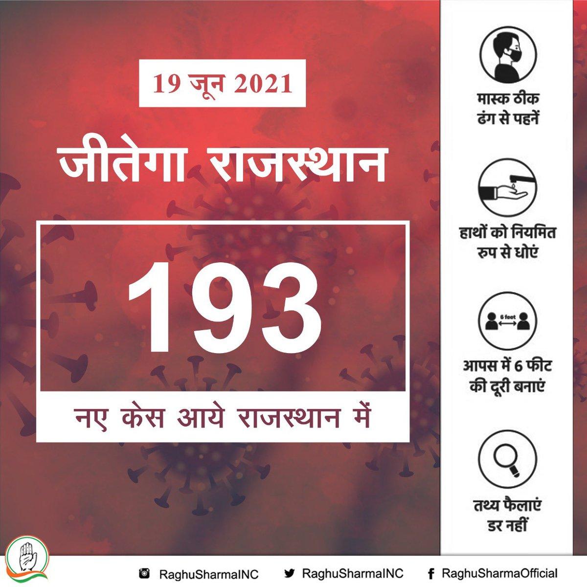 जीतेगा राजस्थान: आज 518 मरीज़ कोरोना से ठीक हुए वहीं सिर्फ 193 नए मरीज़ ही सामने आए। कोरोना की दूसरी लहर दम तोड़ती दिखाई दे रही है। (1/2) https://t.co/m0VzG3AeGQ