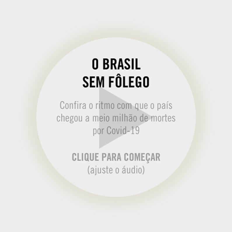 """O Brasil chegou neste sábado, dia 19 de junho, à marca de 500 mil mortos pela Covid-19. Para tentar traduzir a angústia de um país diante de uma das maiores tragédias de sua história, a piauí criou o infográfico """"O Brasil sem fôlego"""". https://t.co/HL0bTdSRqN https://t.co/zdil0WvHso"""