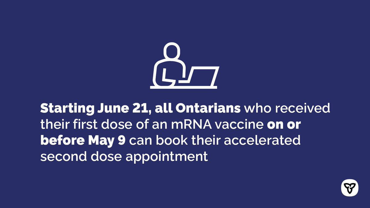 Starting June 21, 2021 at 8:00 a.m., all Ontarians who received their first dose of an mRNA #COVID19 vaccine (Moderna or Pfizer) on or before May 9, 2021 will be eligible to book or rebook their second dose appointment at a shortened interval.  https://t.co/ud58wBxJdJ https://t.co/zUihl9sLFG