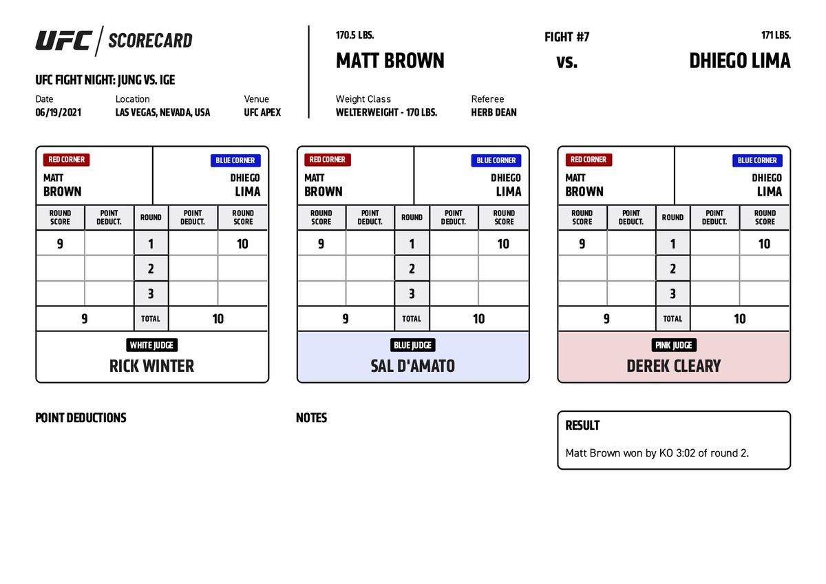 #UFCVegas29 Official Scorecard: Matt Brown vs Diego Lima  View All Official Scorecards: https://t.co/LgU9IdDlqj https://t.co/SUsJZXNZLL