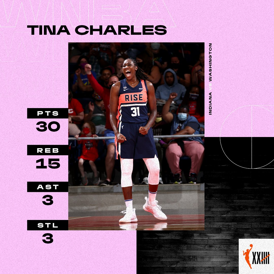 OH. MY. TINA 😱  @tinacharles31 recorded a 30-piece and season-highs in both rebounding and steals  #CountIt https://t.co/hJ6VQ012ql