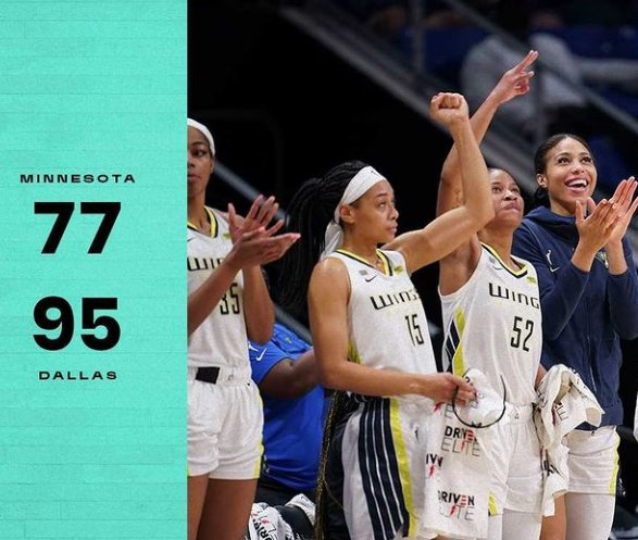 It was All @DallasWings start to finish as #WINGS started fast,strong and dominant over the @minnesotalynx . Marina Mabrey put up career high 28pts  4 Reba & 5-8 from 3pt. #marshmedia #CountIt #wnba #WNBATwitter #WNBASlay #MMBN https://t.co/Zj7zs8xoKX
