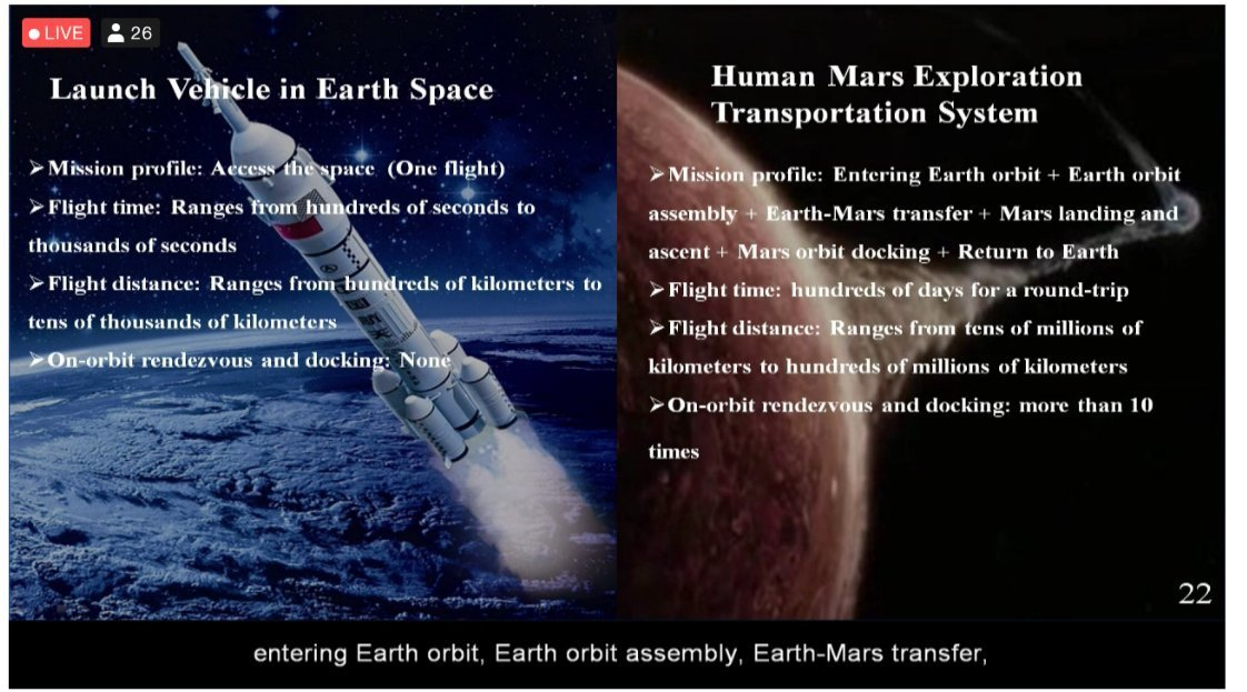 @konstructivizm China's plan for a manned landing on Mars has already started.  Does the US have a similar plan? https://t.co/q14BUXOdmK
