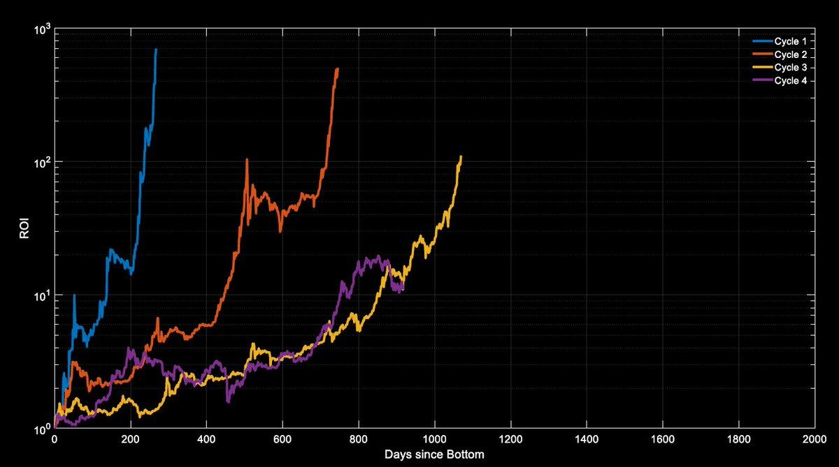 BTC/EUR kainų diagrama | Prekiaukite dabar