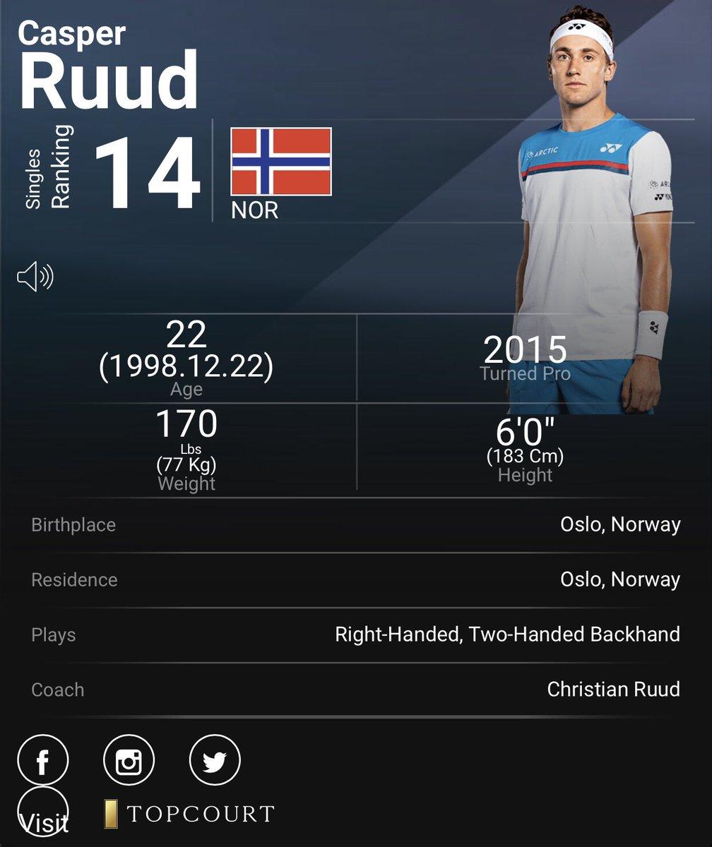🇳🇴Casper Ruud, med verdensranking ATP 14 denne uken!!! Karrierebeste💪 👏👏👏 https://t.co/dnOrqvg6cZ