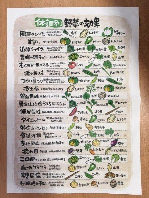 疲れやすい人に!不調を整えたいなら第一に食事を変えよう!野菜の力は凄いぞー!