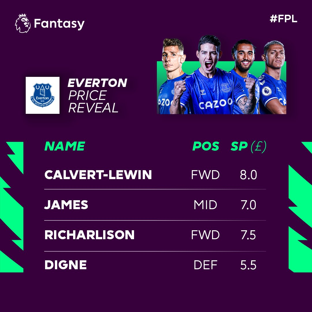 £5.5m for Digne is not bad at all but at First need to see what manager they get though.  #FFPB #FPL #EvertonFC