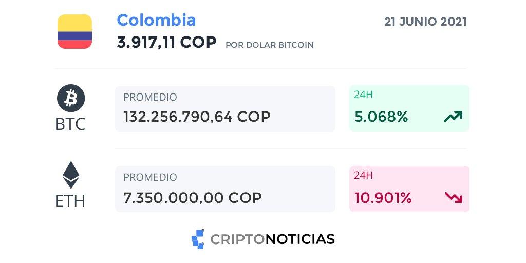 miért nem lehet a bitcoin)