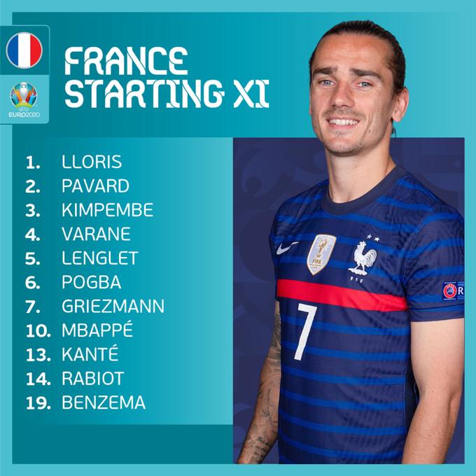 EURO 2020 - R16 : France vs Switzerland E4_PmmFXEAYrt6U?format=png&name=small