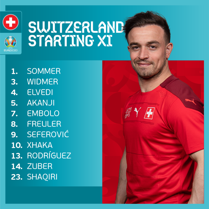EURO 2020 - R16 : France vs Switzerland E4_QTl-WUAAyf_O?format=png&name=small